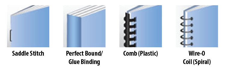 Types of binding